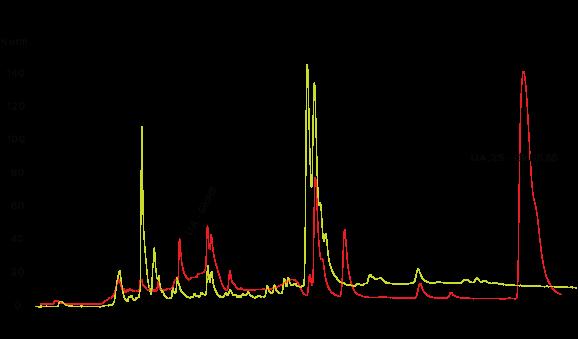 n-desulph-and-heparin1.png